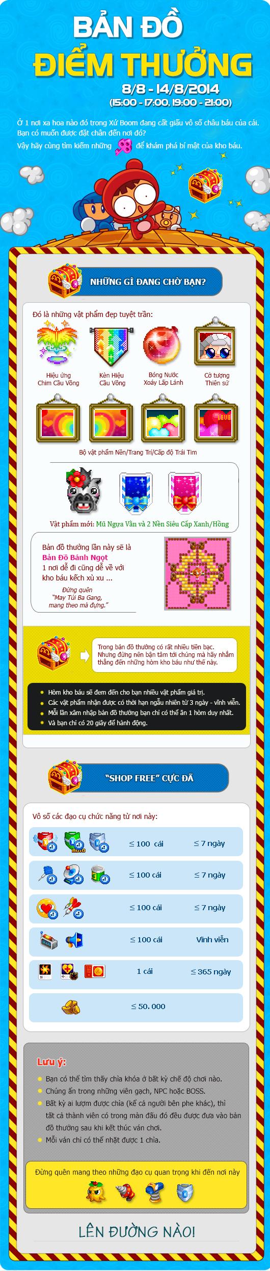 Bản đồ điểm thưởng BanDoThuong(1)